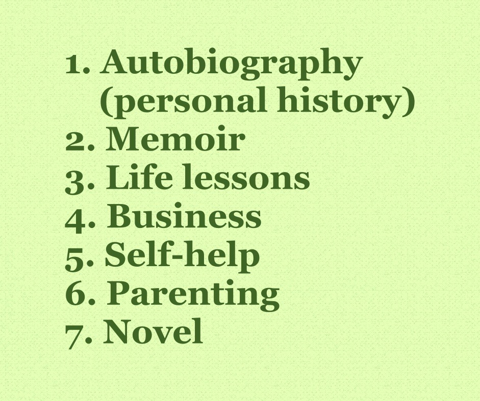 How to write a book based on your life list of 7 ways